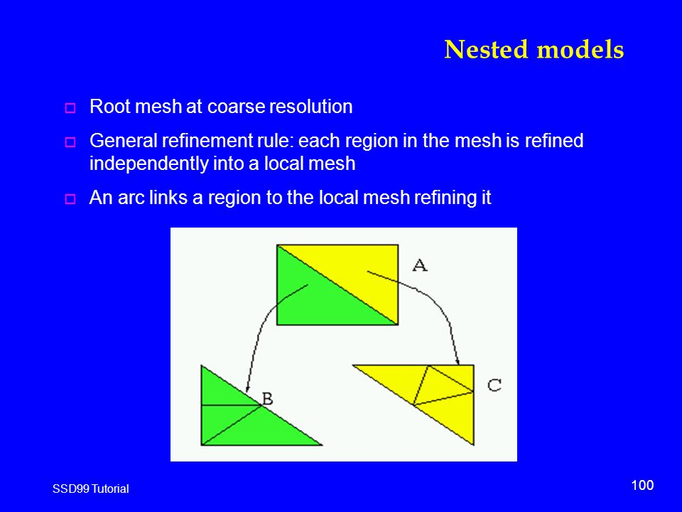 100 SSD99 Tutorial Nested models o Root mesh at coarse resolution o General refinement rule: each region in the mesh is refined independently into a local mesh o An arc links a region to the local mesh refining it