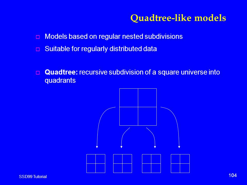 104 SSD99 Tutorial Quadtree-like models o Models based on regular nested subdivisions o Suitable for regularly distributed data o Quadtree: recursive subdivision of a square universe into quadrants