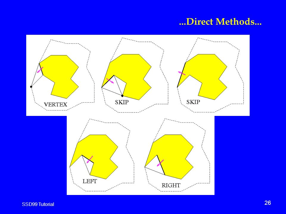 26 SSD99 Tutorial...Direct Methods...