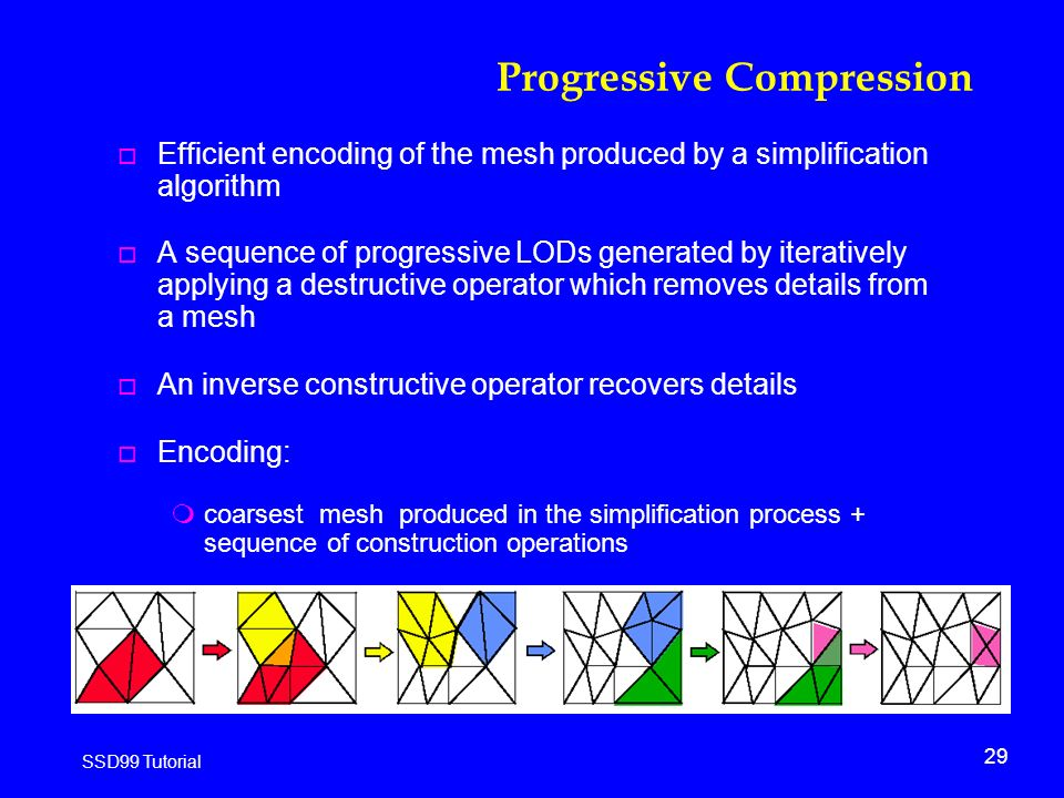 29 SSD99 Tutorial Progressive Compression o Efficient encoding of the mesh produced by a simplification algorithm o A sequence of progressive LODs generated by iteratively applying a destructive operator which removes details from a mesh o An inverse constructive operator recovers details o Encoding: mcoarsest mesh produced in the simplification process + sequence of construction operations