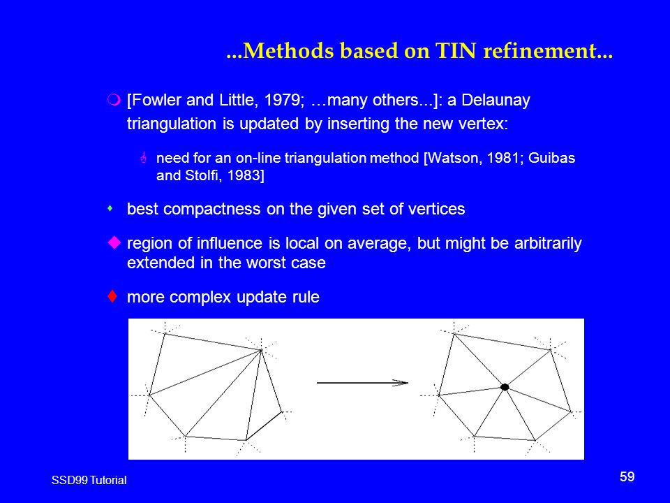 59 SSD99 Tutorial...Methods based on TIN refinement...