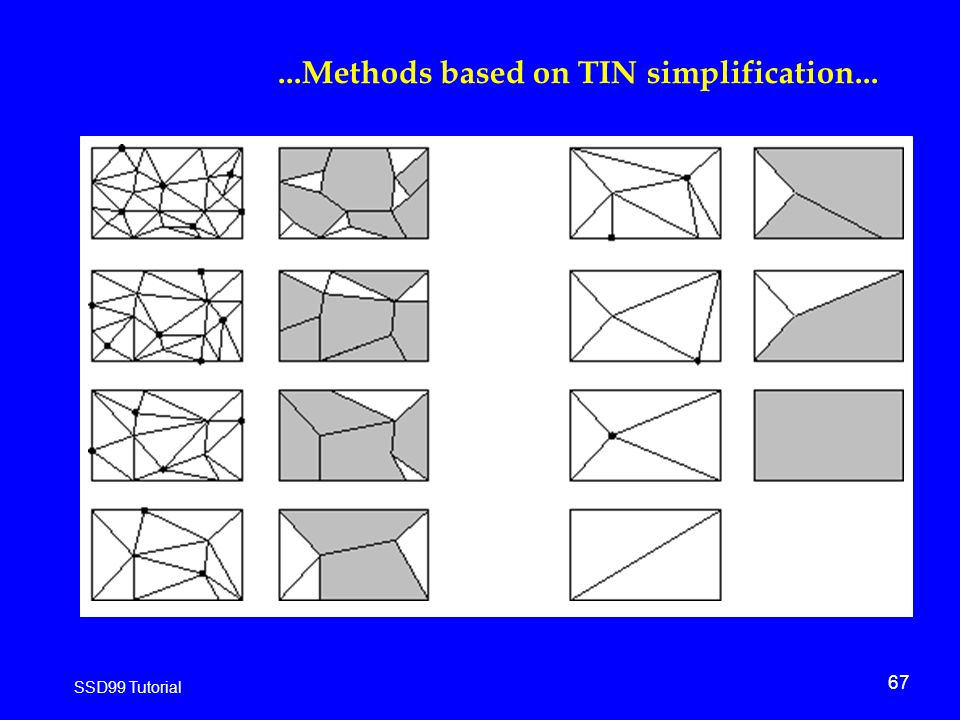 67 SSD99 Tutorial...Methods based on TIN simplification...