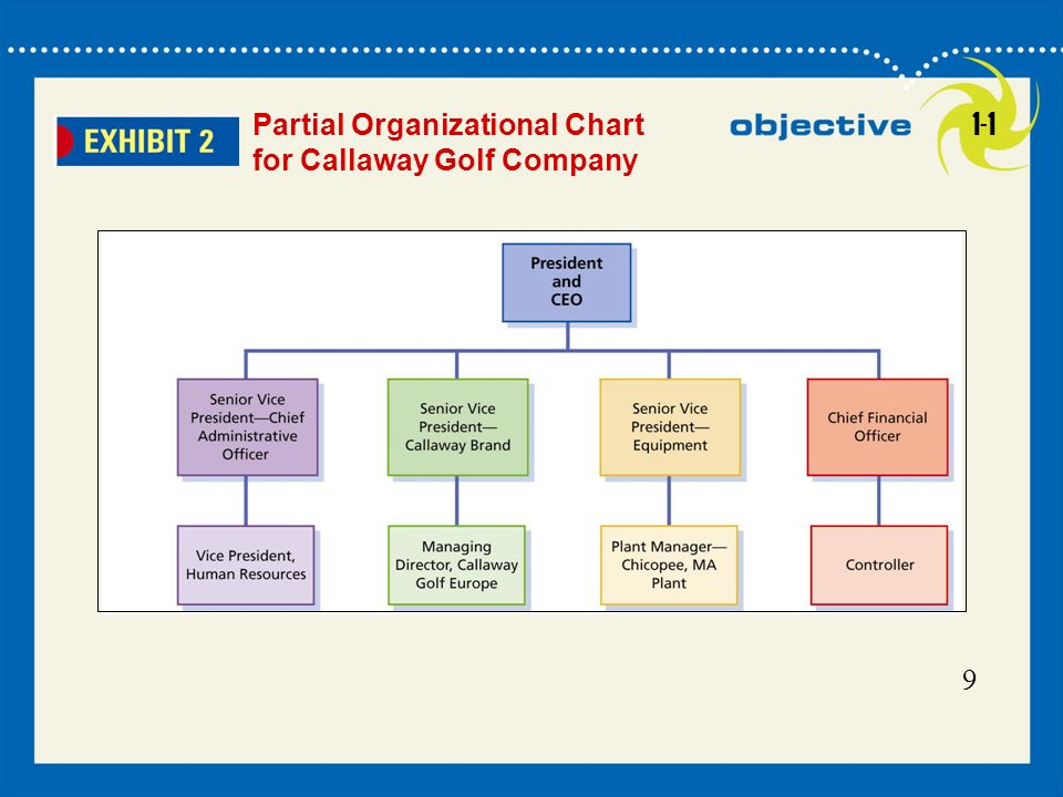 strategy suggestions for calloway golf co Find company research, competitor information, contact details & financial data for callaway golf company get the latest business insights from d&b hoovers.