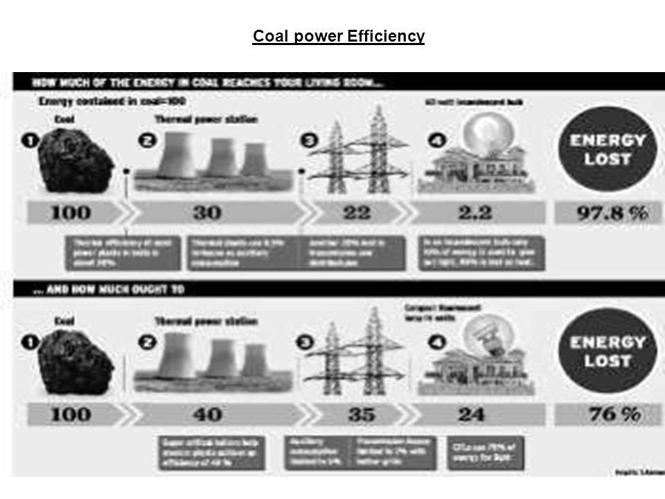 Coal power Efficiency