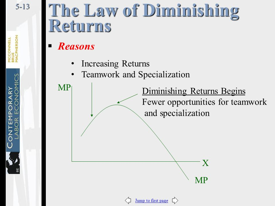 Jump to first page5-13 The Law of Diminishing Returns  Reasons X MP Increasing Returns Teamwork and Specialization Diminishing Returns Begins Fewer opportunities for teamwork and specialization MP