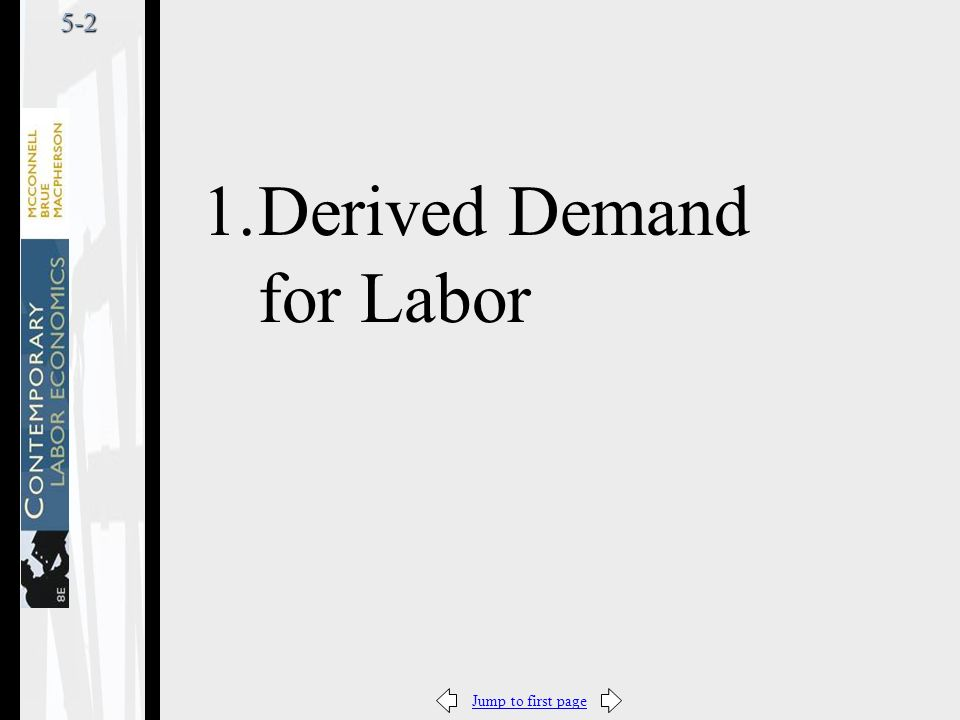 Jump to first page5-2 1.Derived Demand for Labor
