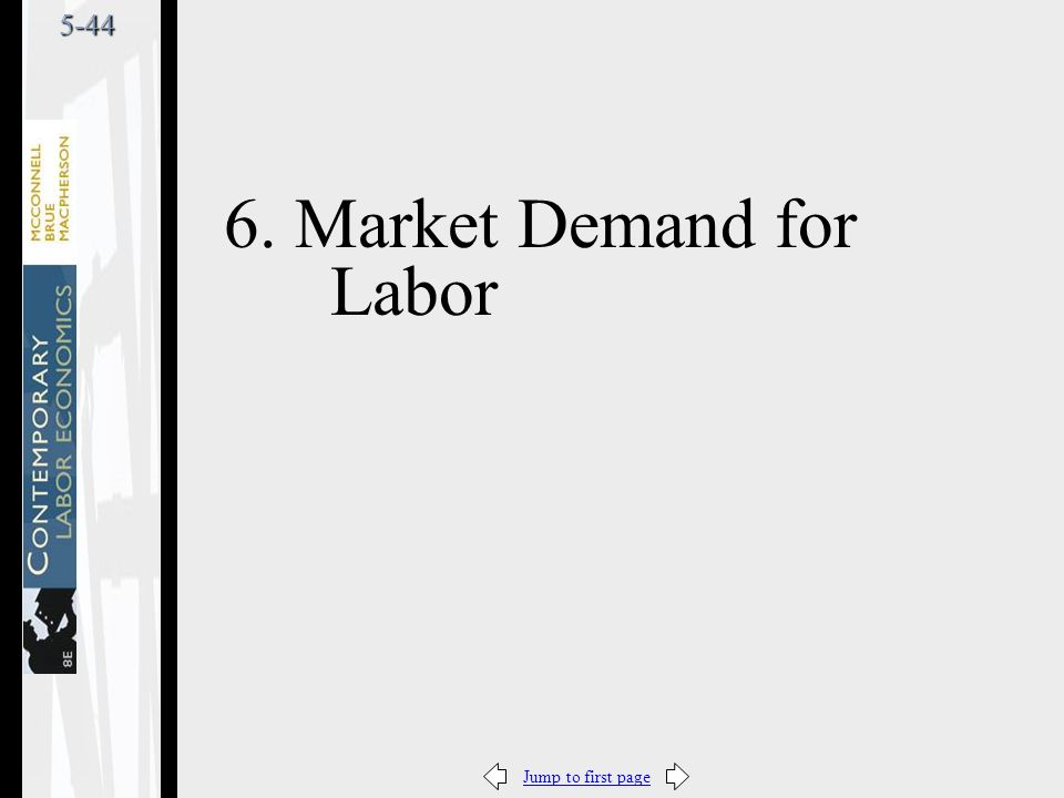 Jump to first page5-44 6. Market Demand for Labor