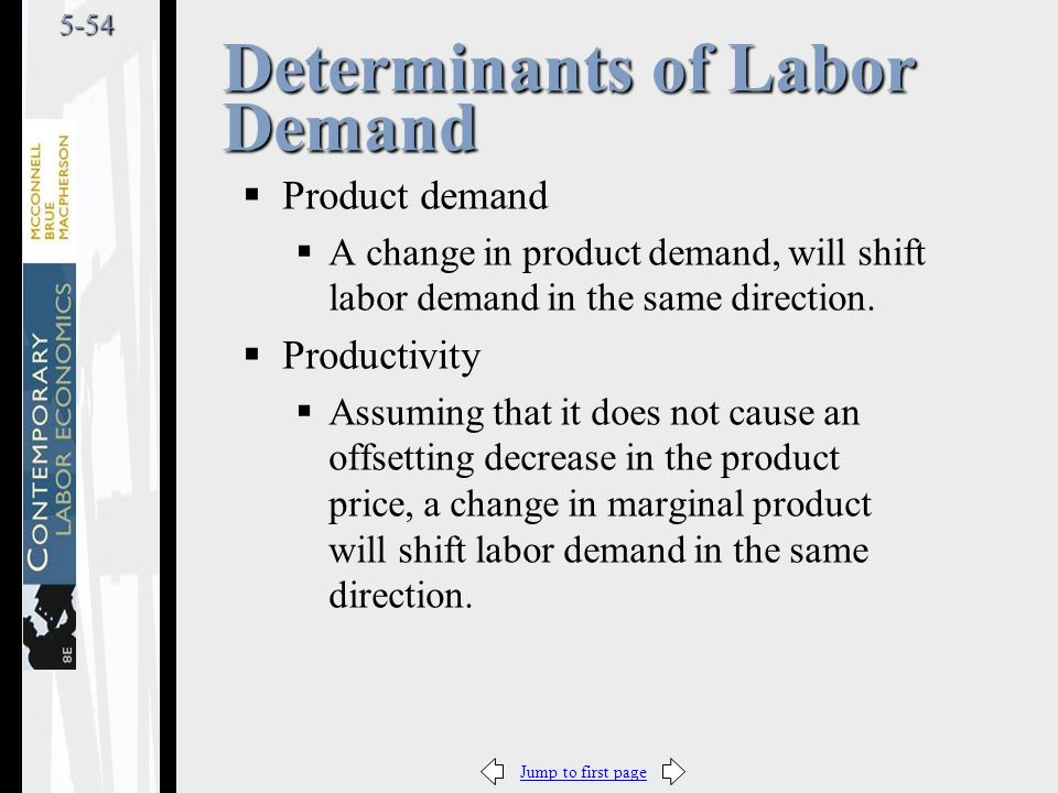 Jump to first page5-54  Product demand  A change in product demand, will shift labor demand in the same direction.