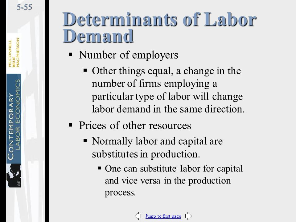 Jump to first page5-55  Number of employers  Other things equal, a change in the number of firms employing a particular type of labor will change labor demand in the same direction.
