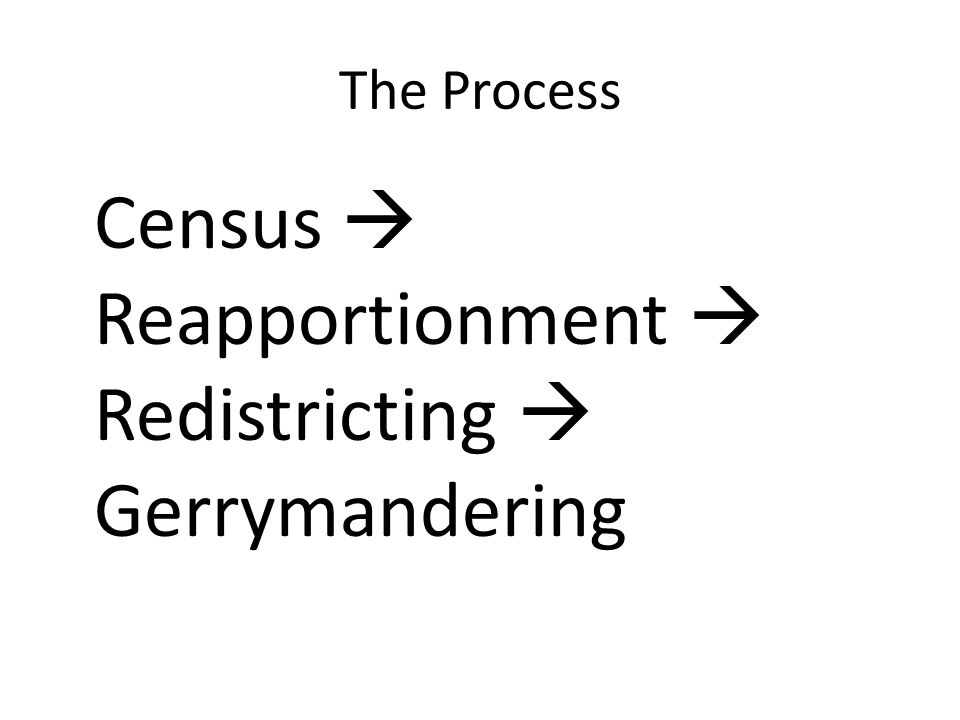 Reapportionment The US is a REPRESENTATIVE type of government – Gerrymandering Worksheet