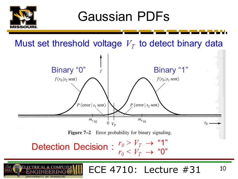 Binary options binary optionssity opinies