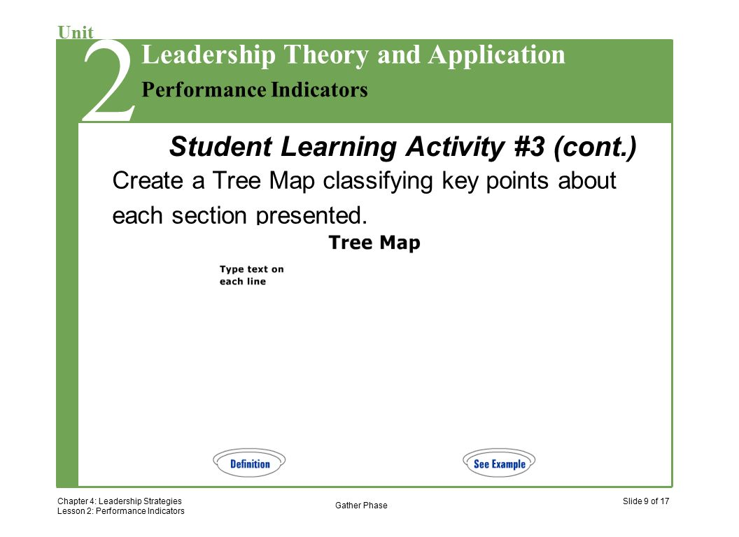 2 Chapter 4: Leadership Strategies Lesson 2: Performance Indicators Slide 9 of 17 Unit Performance Indicators Leadership Theory and Application 2 Student Learning Activity #3 (cont.) Create a Tree Map classifying key points about each section presented.
