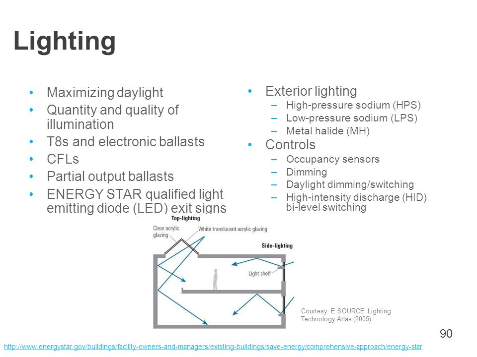 91 90 Lighting ...  sc 1 st  SlidePlayer & Introduction to Commercial Building Energy Efficiency through ... azcodes.com
