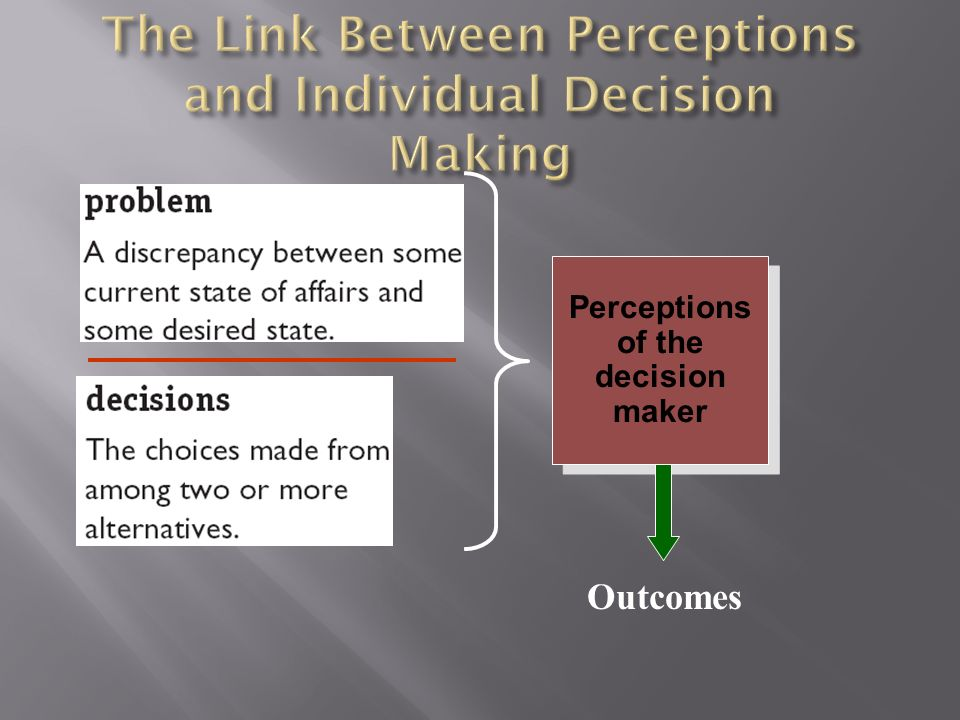 Perceptions of the decision maker Outcomes