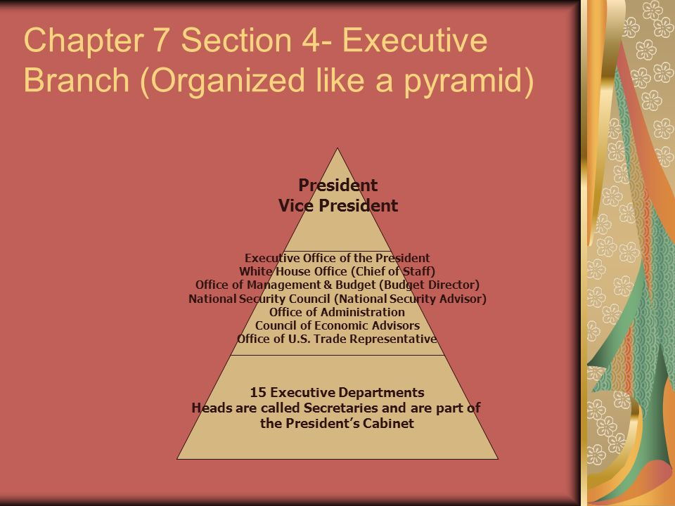 Chapter 7 Section 4- Executive Branch (Organized like a pyramid ...
