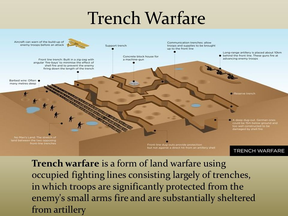 world war i the battlefront do now scenario you are a soldier in rh slideplayer com Trench Foot WW1 WW1 Trench Art