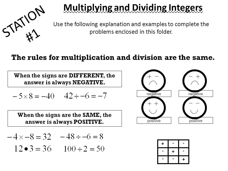 Adding Subtracting Multiplying And Dividing Integers Worksheets – Adding Subtracting Multiplying Dividing Integers Worksheet