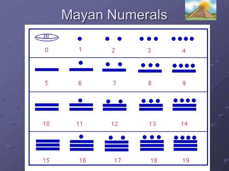 Evolution Of Numbers Setsuko Mori Overview California Mathematics