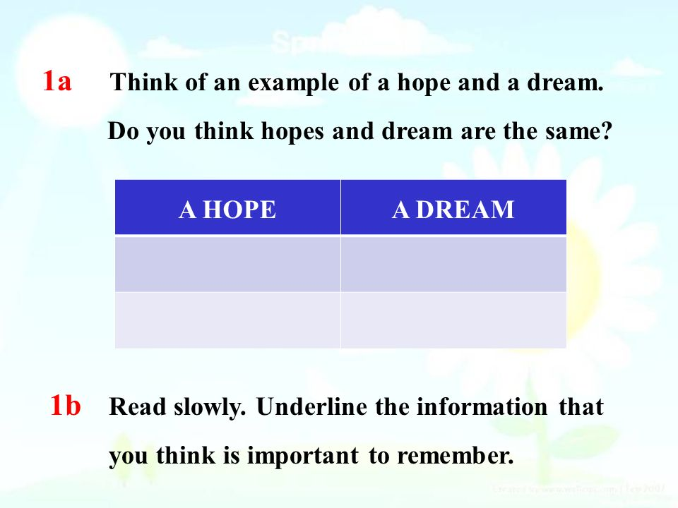 1a Think of an example of a hope and a dream.Do you think hopes and dream are the same.