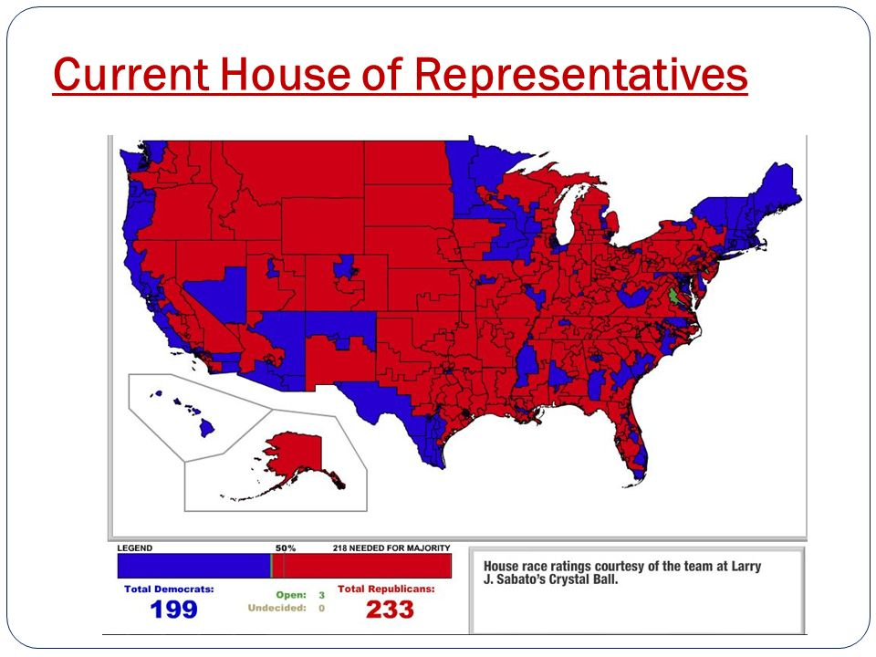 6 Current House Of Representatives