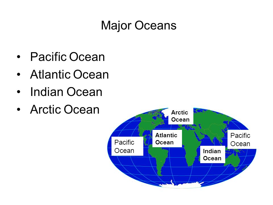 World Geography Europe North America Asia Africa South America - Name the four oceans of the world