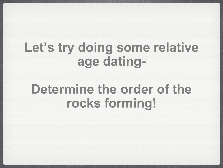 Relative Age dating Basic Principles ppt download – Relative Ages of Rocks Worksheet