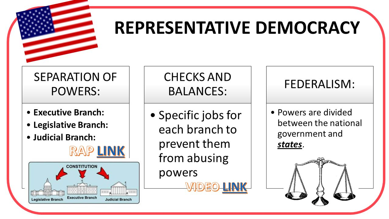 the separation of powers through the legislative executive and judicial branches of government
