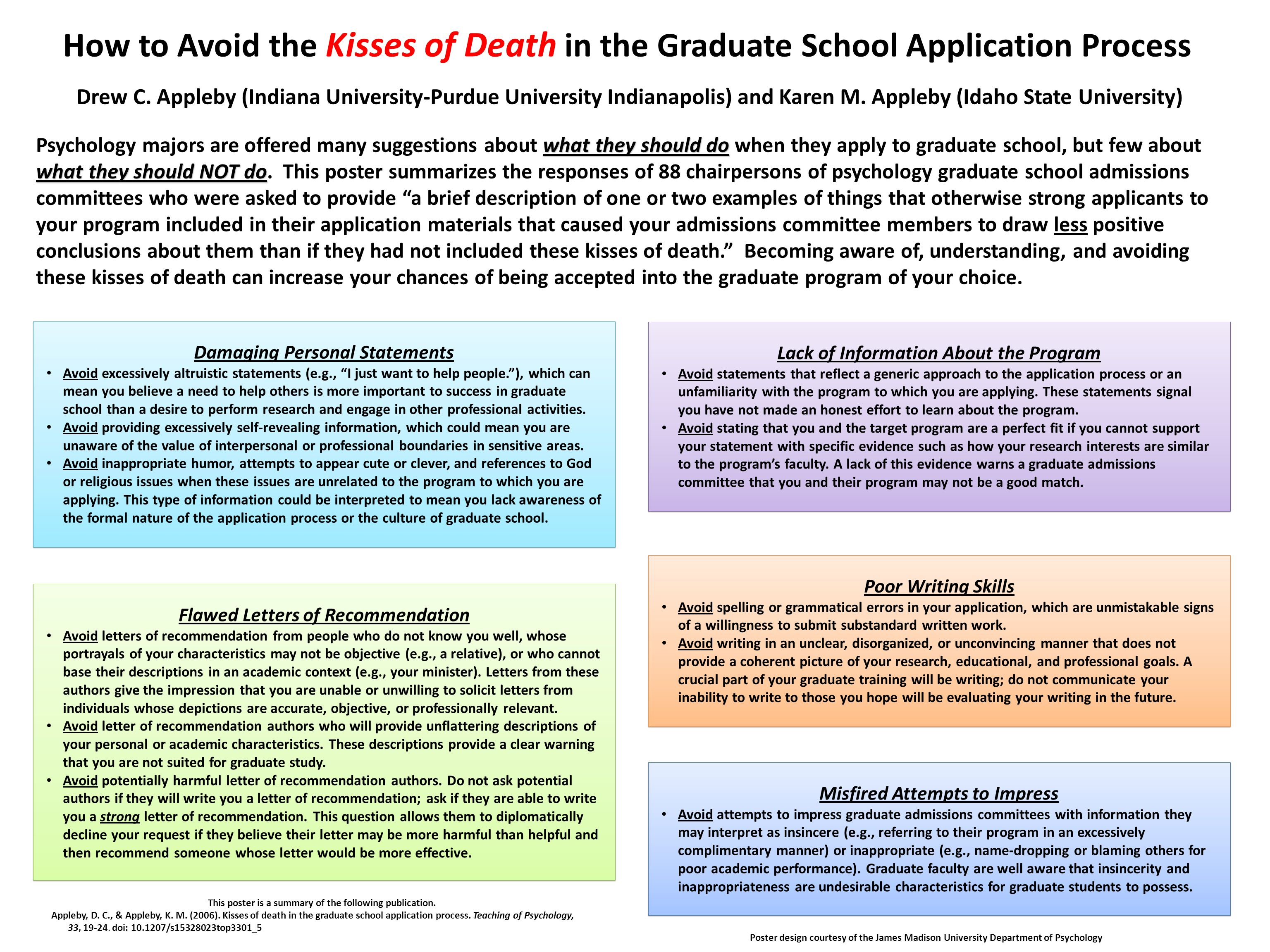 How To Avoid The Kisses Of Death In The Graduate School Application