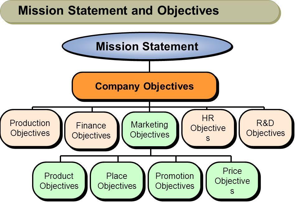 company objective