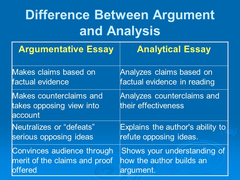 argumentative essay claims Here is the list of the most popular argumentative essay topics of 2017 you can either use any of these topics for your essay or get one written for you from scratch.