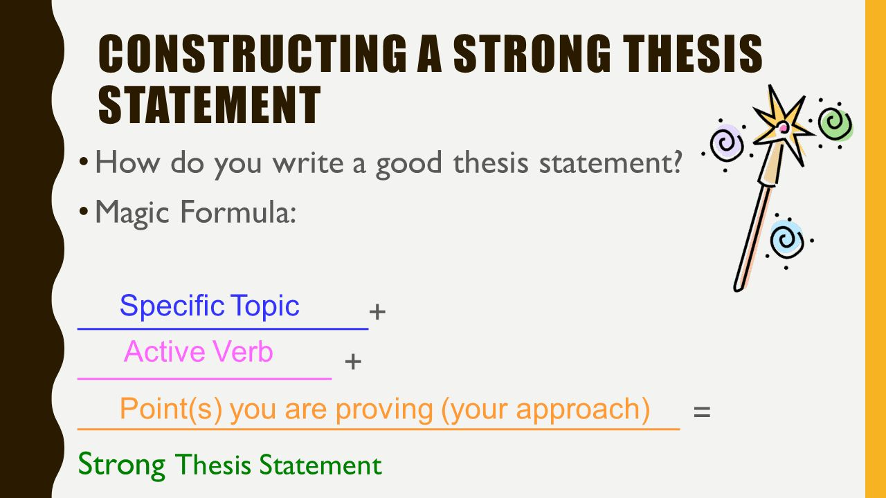 Thesis Statement Starters