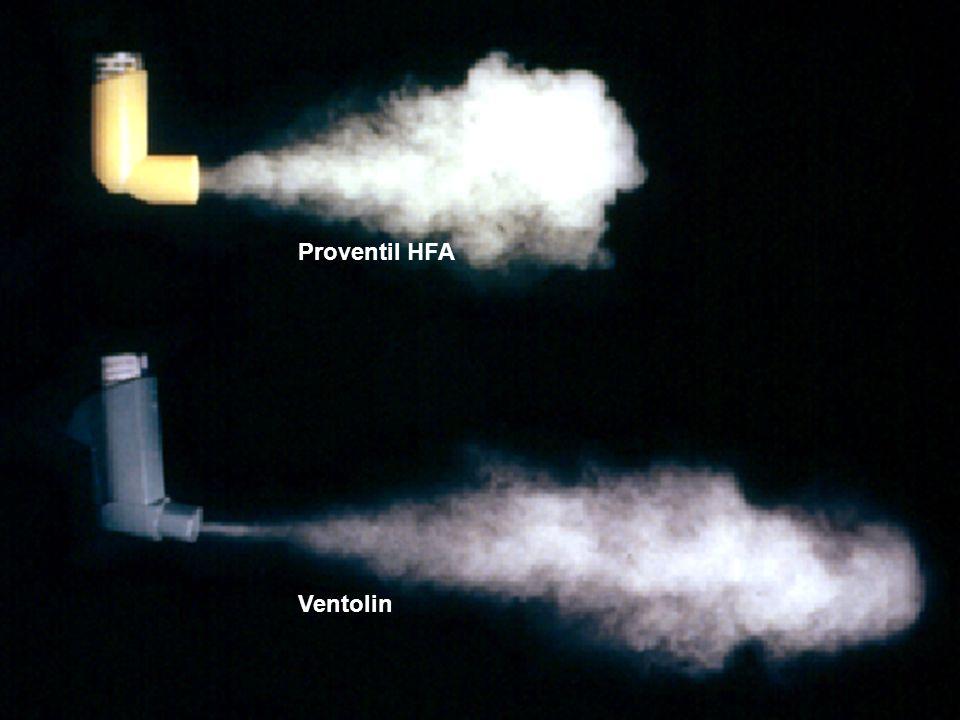 non prescription ventolin inhaler
