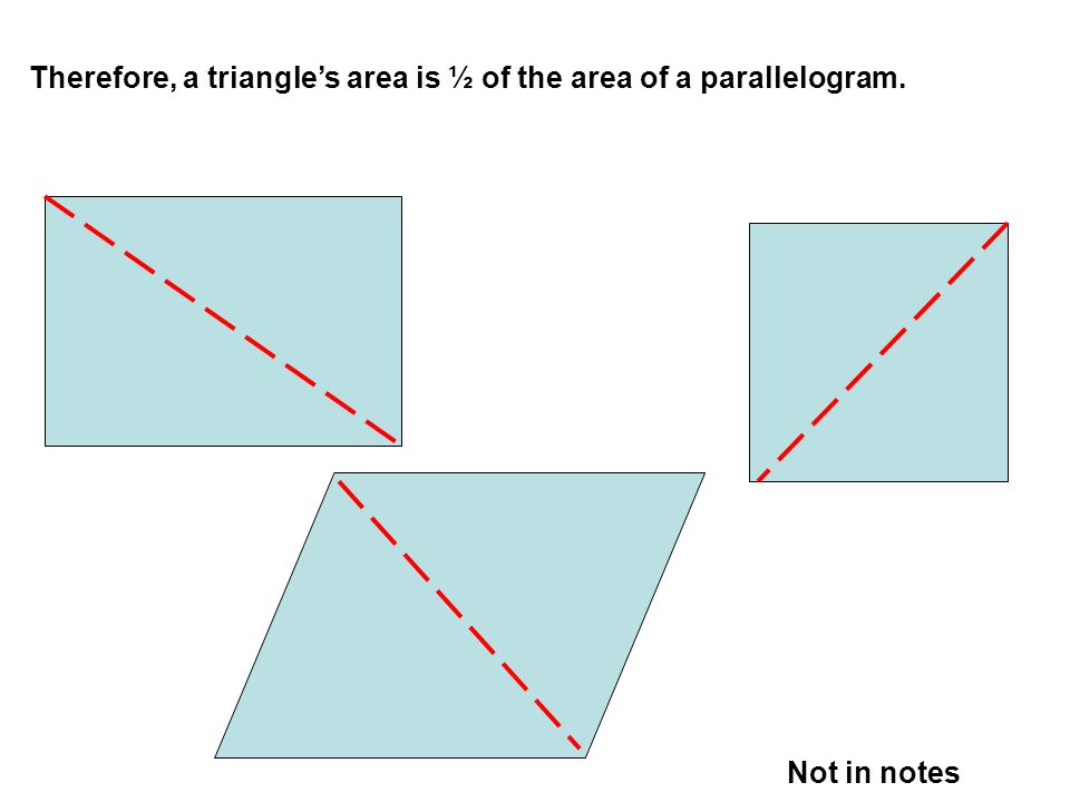 Area of triangle and parallelogram worksheet tes