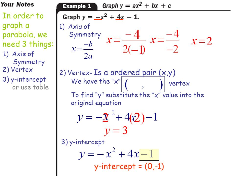 In order to graph a parabola, we need 3 things: 1)Axis of Symmetry 2) Vertex 3) y-intercept or use table 1)Axis of Symmetry 2) Vertex- Is a ordered pair (x,y) We have the x To find y substitute the x value into the original equation vertex 3) y-intercept y-intercept = (0,-1)