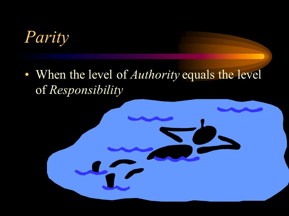 Parity When the level of Authority equals the level of Responsibility