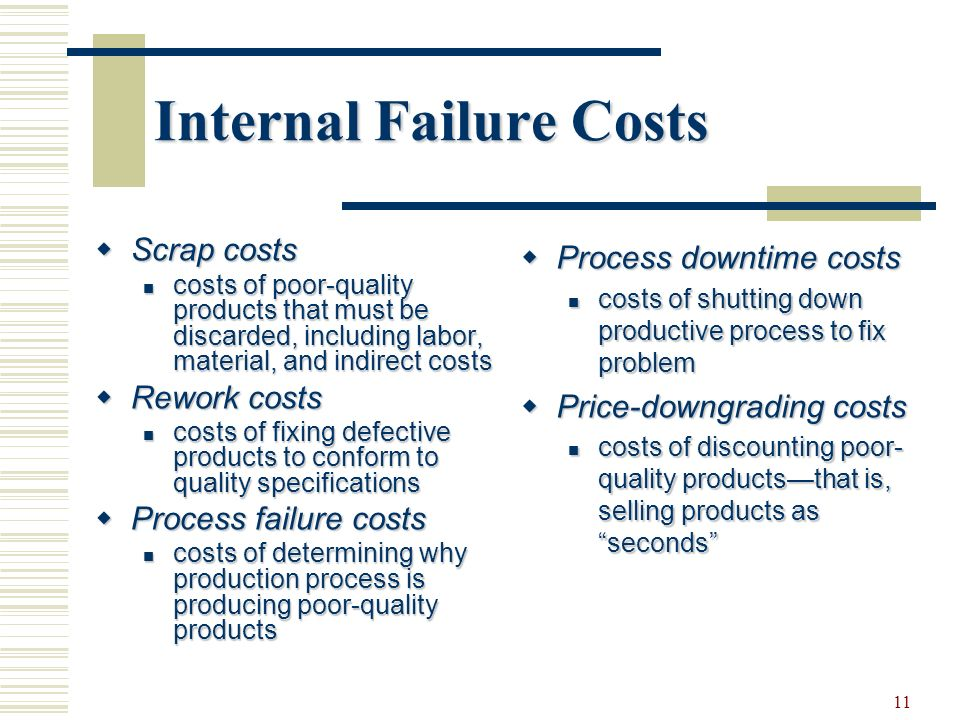 11 Internal Failure Costs  Scrap costs costs of poor-quality products that must be discarded, including labor, material, and indirect costs costs of poor-quality products that must be discarded, including labor, material, and indirect costs  Rework costs costs of fixing defective products to conform to quality specifications costs of fixing defective products to conform to quality specifications  Process failure costs costs of determining why production process is producing poor-quality products costs of determining why production process is producing poor-quality products  Process downtime costs costs of shutting down productive process to fix problem costs of shutting down productive process to fix problem  Price-downgrading costs costs of discounting poor- quality products—that is, selling products as seconds costs of discounting poor- quality products—that is, selling products as seconds