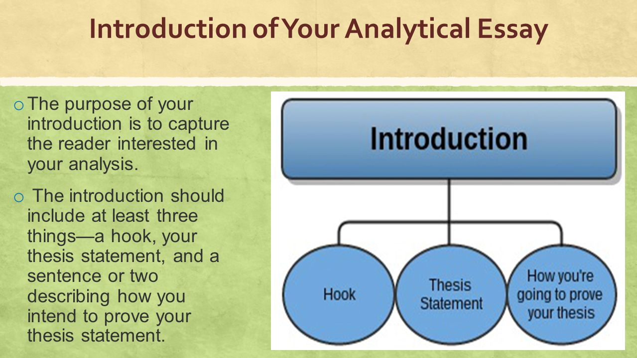 introduction analytical essay