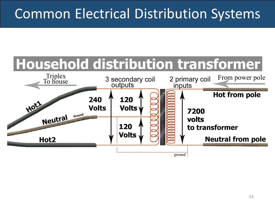 Niedlich What Is Common In Electrical Bilder - Der Schaltplan ...