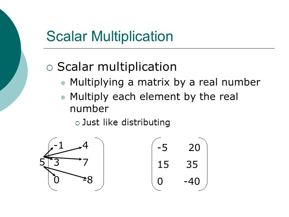 matrices worksheet Termolak – Matrix Operations Worksheet