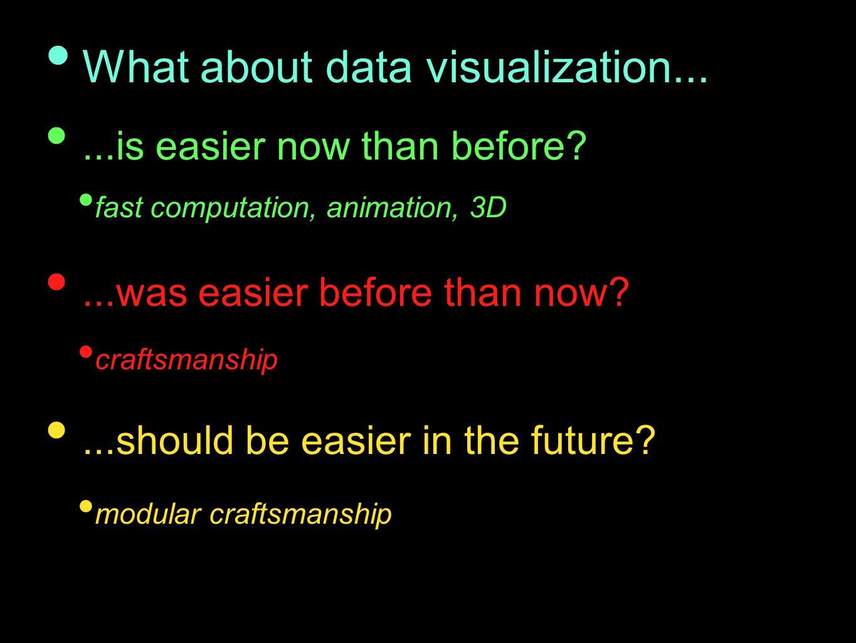 information visualization scholar