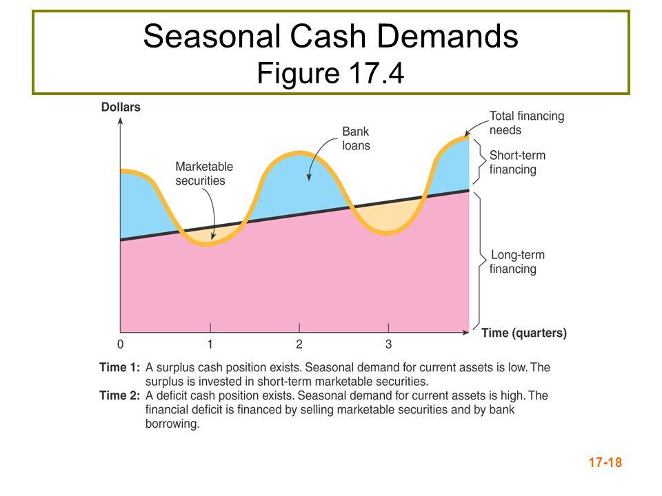 Southwest cash advance picture 4