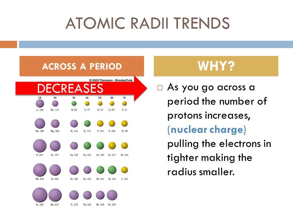 Periodic trends across the period 3 coursework service tnessaybfag periodic trends across the period 3 electron affinity period trend atomic radius trends on periodic urtaz Choice Image