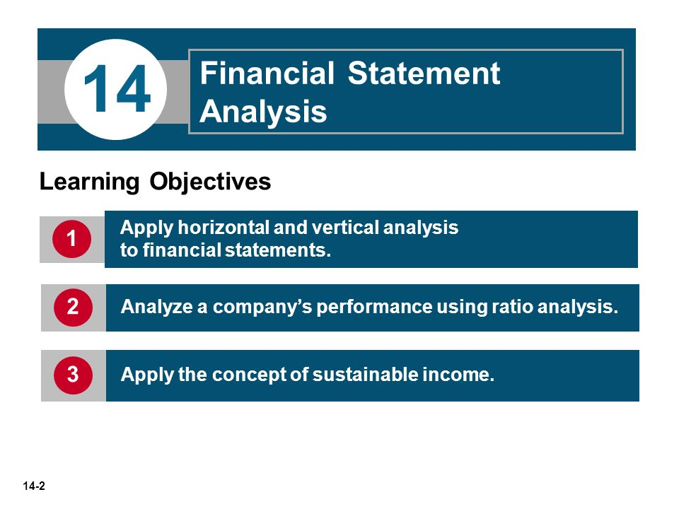 financial statement analysis questions 1 Start studying financial statement analysis chapter 1 learn vocabulary, terms, and more with flashcards, games, and other study tools.