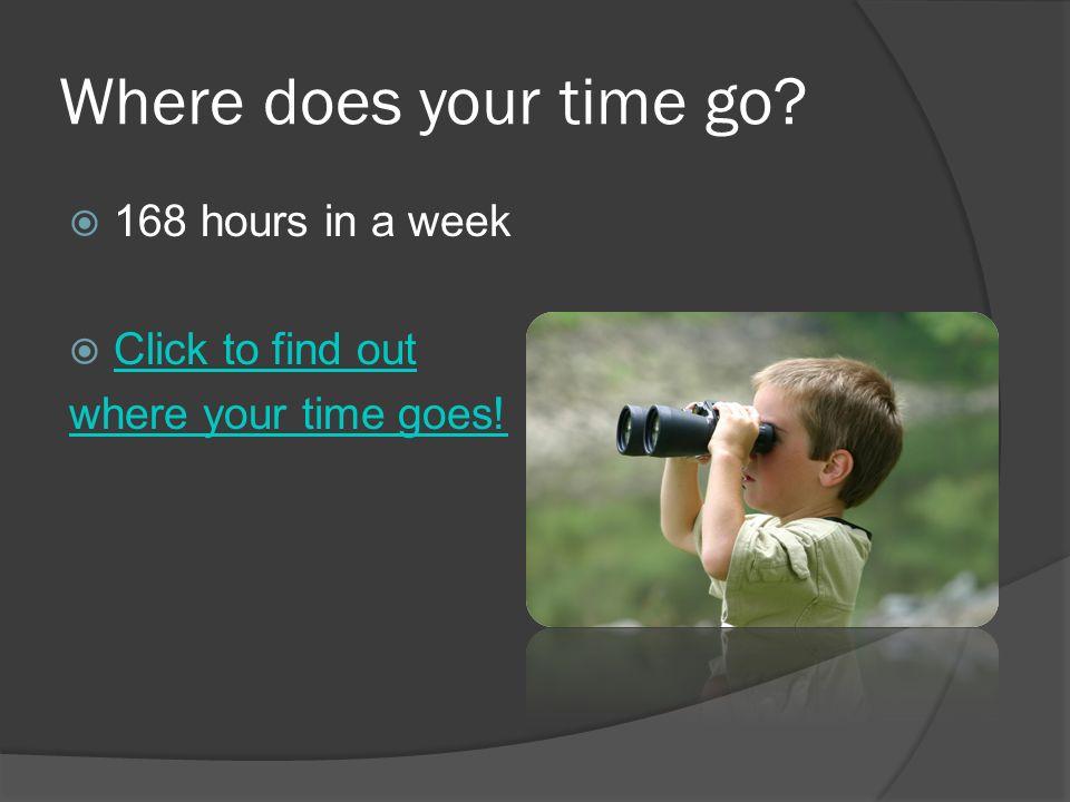 168 hours in a week pdf
