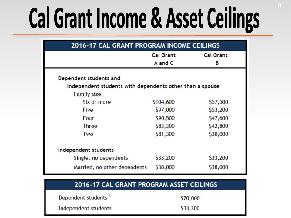 9 Other Grants  Federal Pell Grant  Up To $5,730 Per Year  Federal  Supplemental Educational Opportunity Grant  Up To $4,000 A Year  Federal  TEACH ...