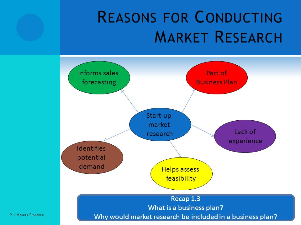 Business plan ep project photo 2