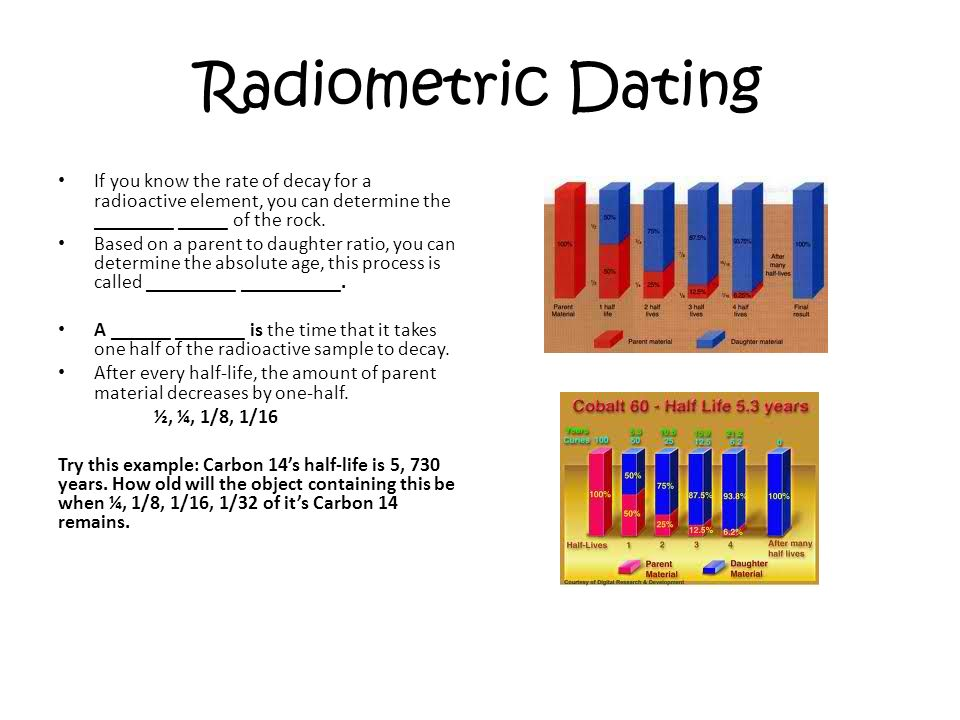 What Is Radioactive Dating Based On Pravc