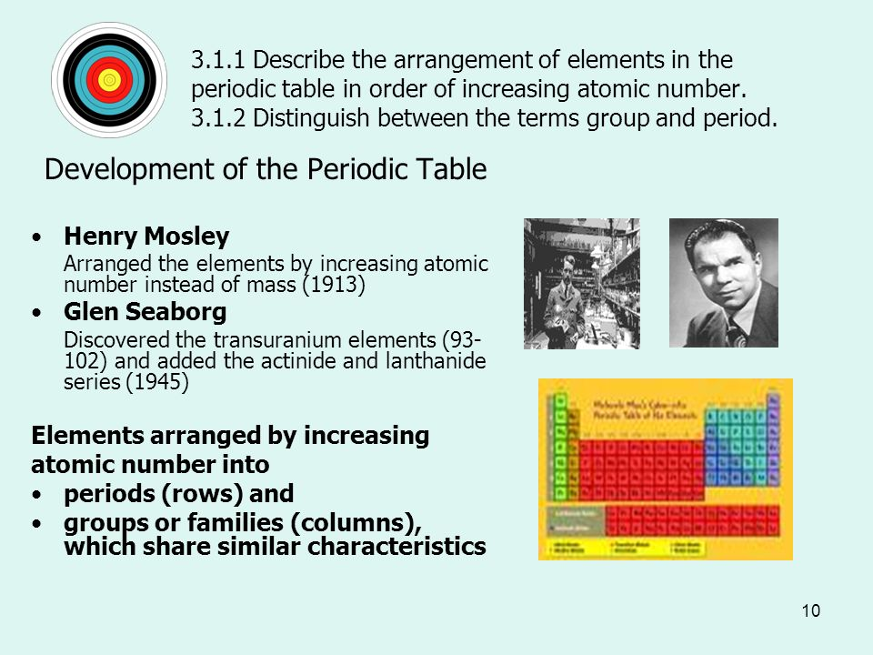 Describe the arrangement of elements in the periodic table in 10 311 describe the arrangement of elements in the periodic table in order of urtaz Image collections