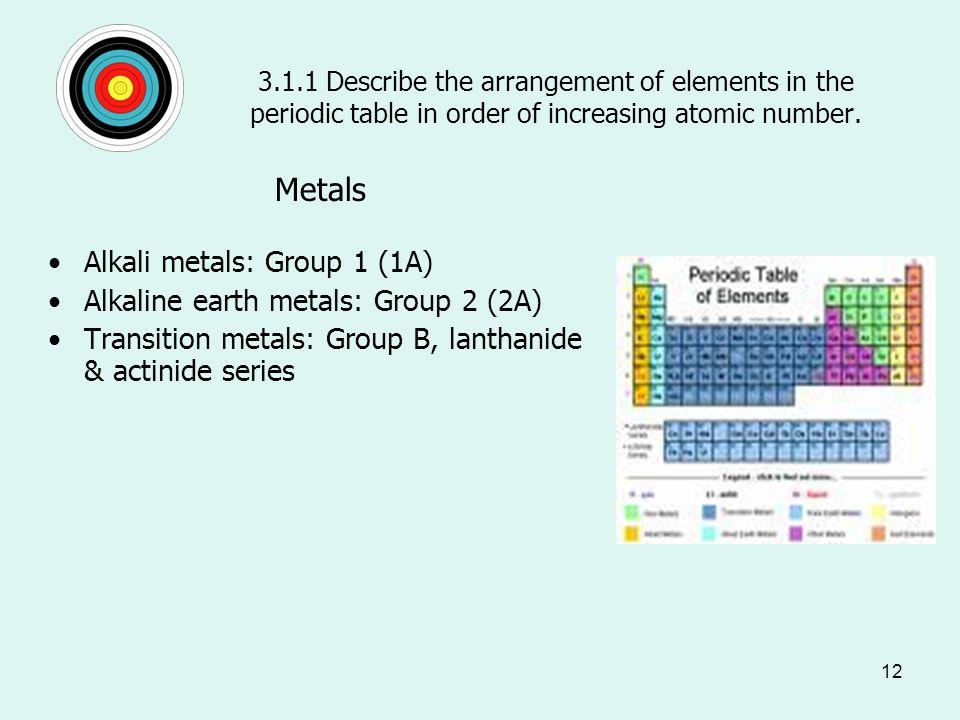 Describe the arrangement of elements in the periodic table in order 12 311 describe the arrangement of elements in the periodic table in order of urtaz Gallery