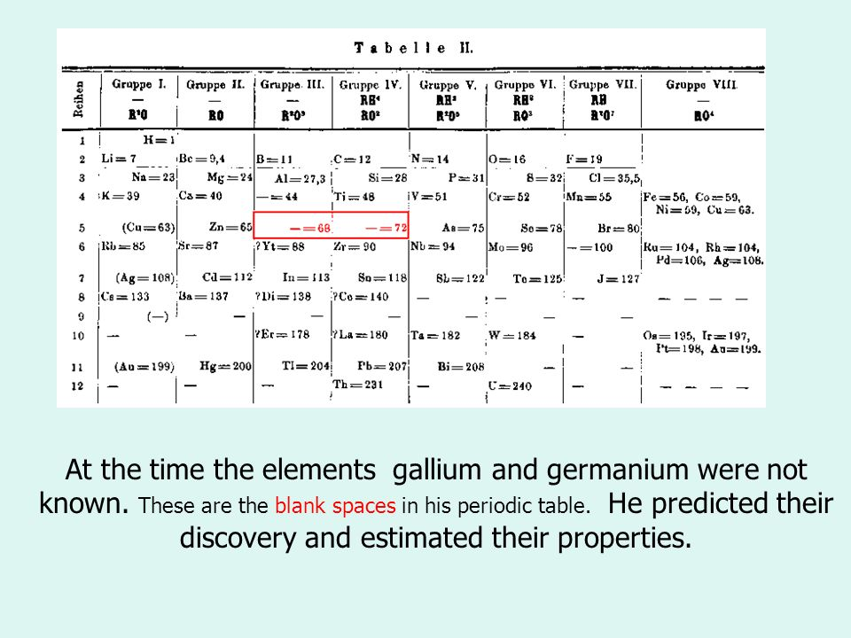 Describe the arrangement of elements in the periodic table in order 3 at urtaz Gallery